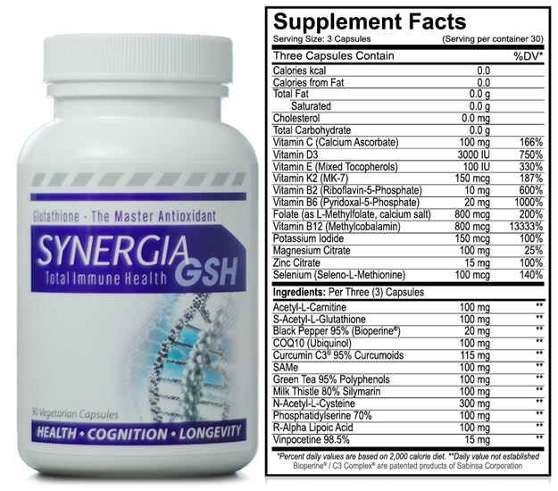 Synergia GSH Bottle and Ingredient List