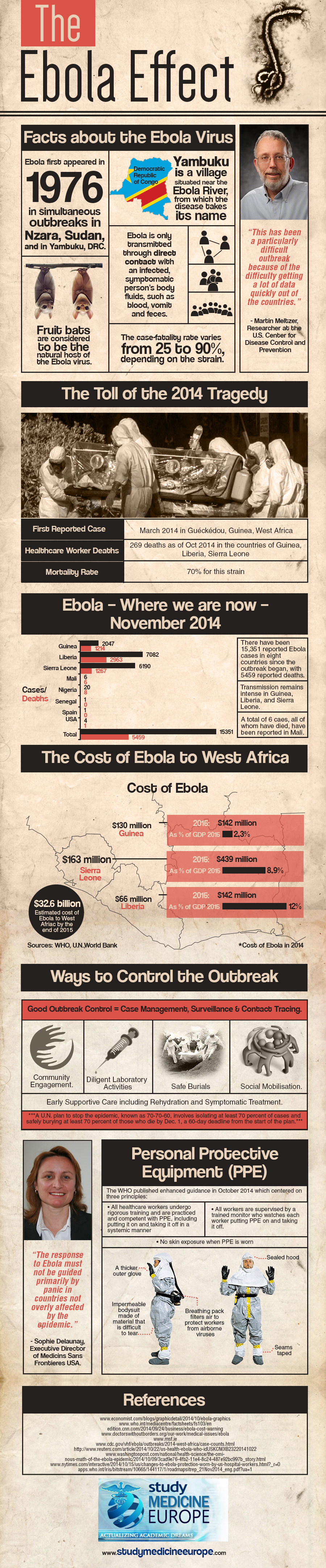 Ebola-Effect-Infographic
