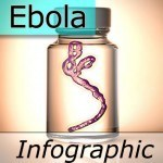 effects-of-ebola-infographic