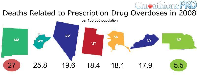 Painkiller-Death-Rate-by-State